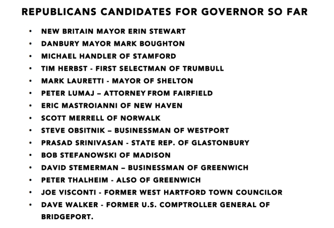 REPUBLICANS CANDIDATES FOR GOVERNOR SO FAR